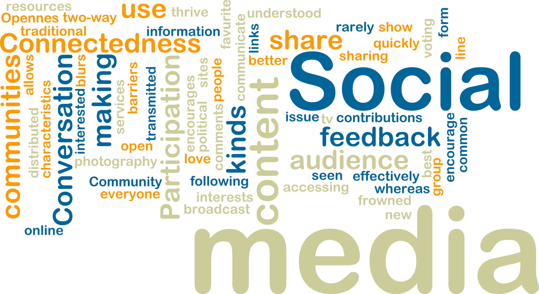 social media marketing to grow your business