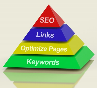 How to do On-Page Optimization for free